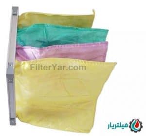 کاربرد فیلتر کیسه ای f9